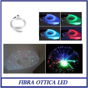 Fibra ottica LED